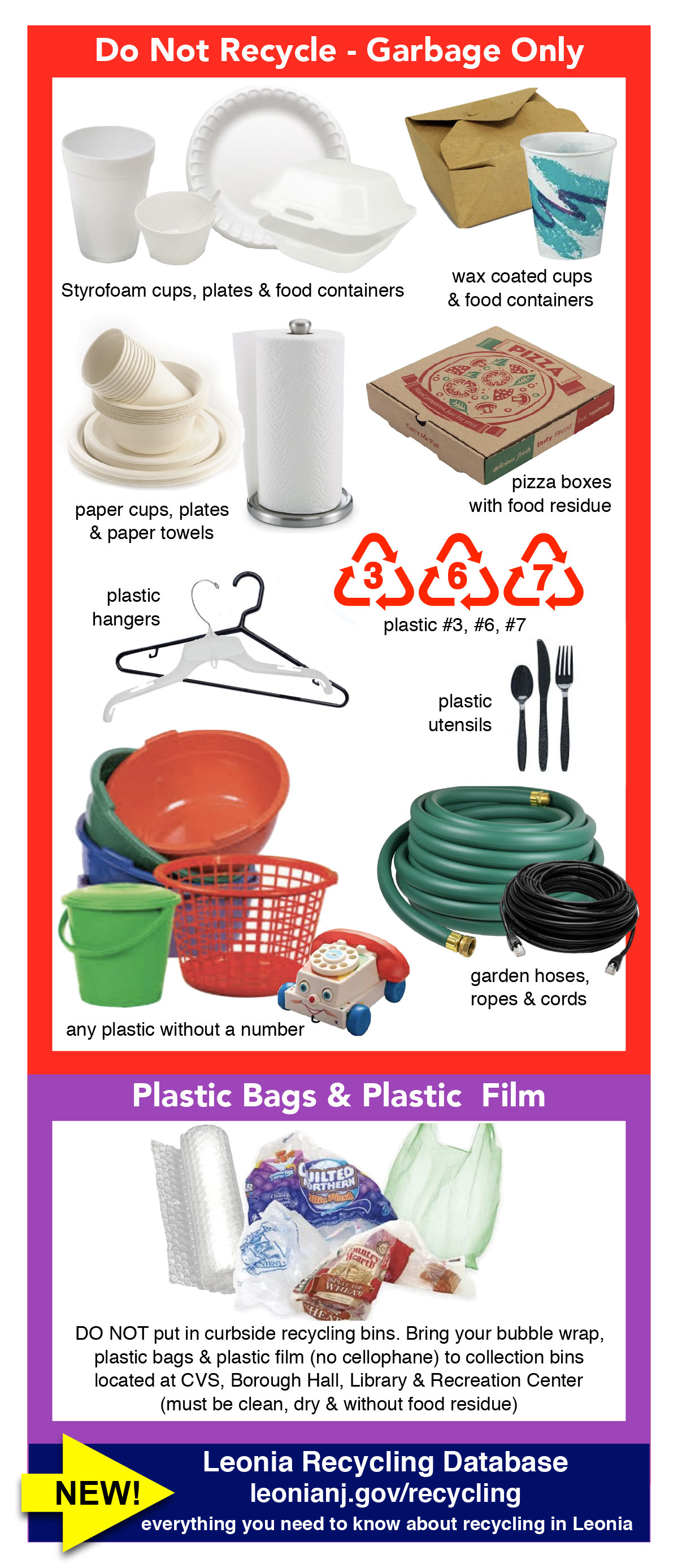 What to Recycle in Leonia